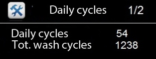 total cycles